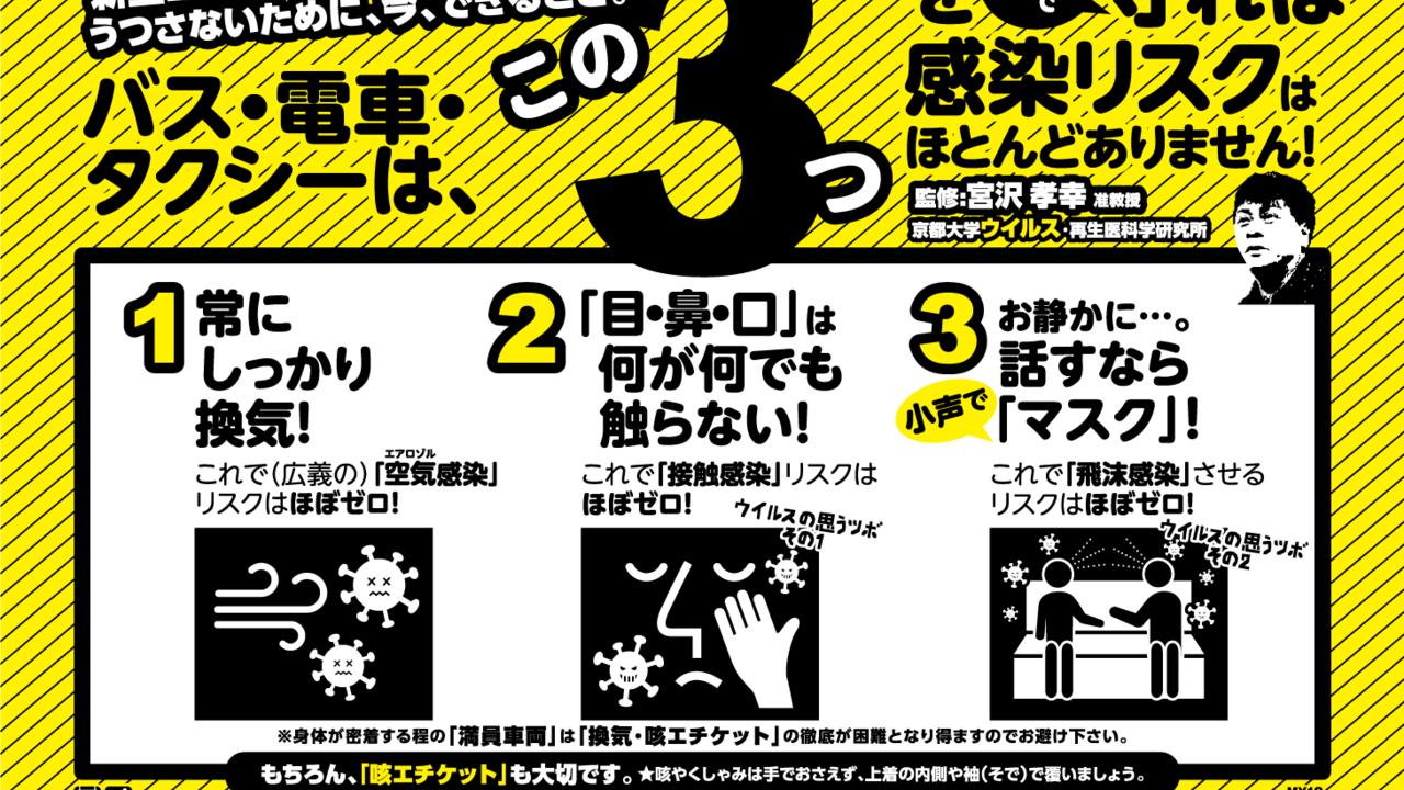 安全な公共交通の乗り方 掲示用ポスター
